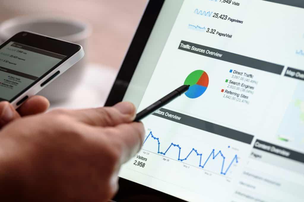 Analyze backlinks